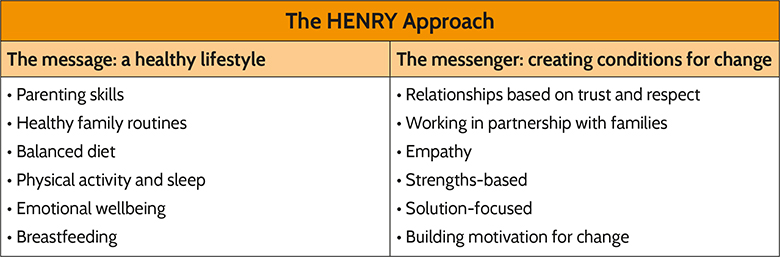 HENRY approach table